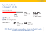 Disease Outbreaks in West Africa; Week 27